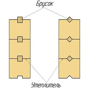 Утепленный брус (пенобрус) - производство и строительство 86